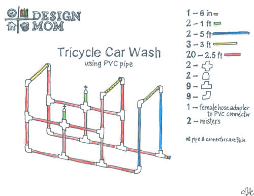 Tricycle Car Wash Plan Design Mom